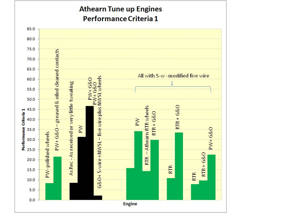 Athearn tune features2